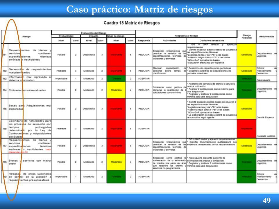 49 caso pr ctico matriz de riesgos matriz de riesgo pinterest matriz de riesgo auditor a - Esquema caso practico trabajo social ...