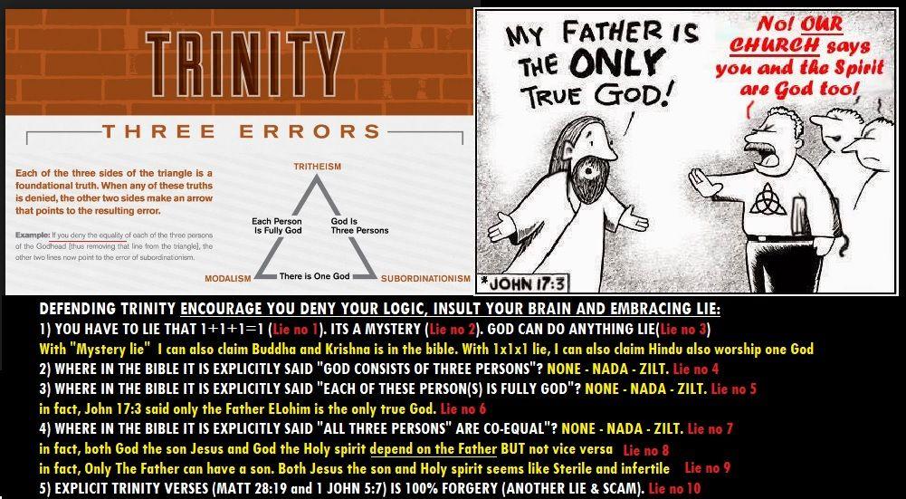 Eisegesis vs Exegesis - Greek Origen Allegory   QuranArt
