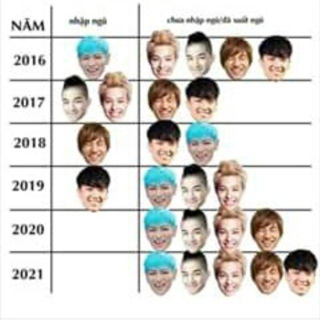 Bigbang 2021