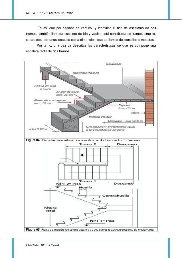 Escalera En L Medidas Buscar Con Google Construccion