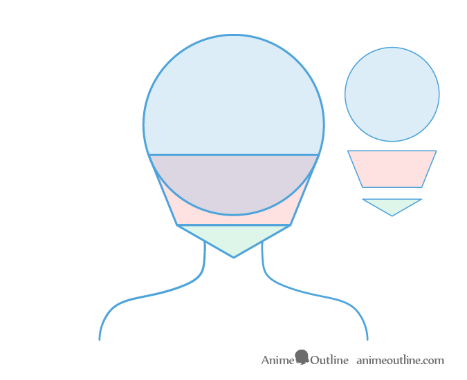 Basic Shape Of Anime Face Anime Face Shapes Drawing Anime Bodies Anime Head Shapes