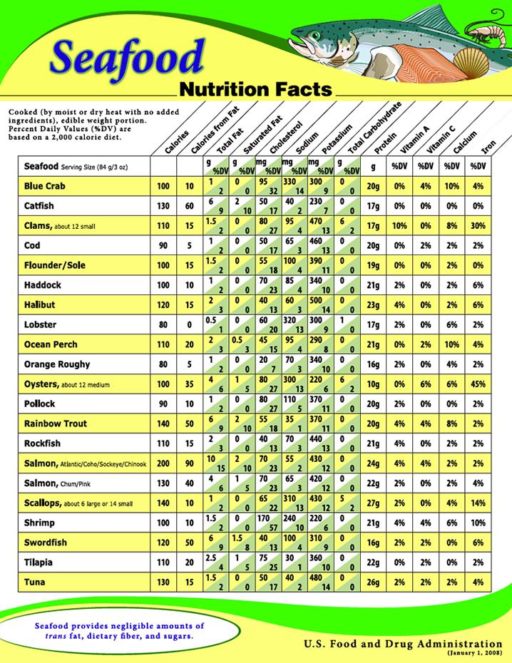 Nutrition Information For Seafood Vegetable Nutrition Chart Nutrition Chart Calorie Chart