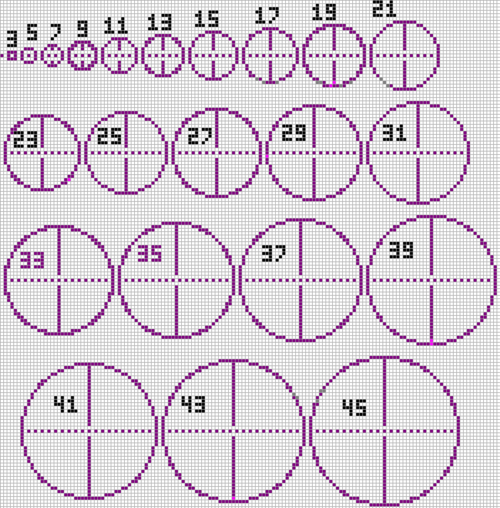 circle chart diagram outlines and chart rh pinterest ie Minecraft Sphere Chart Minecraft Sphere Template