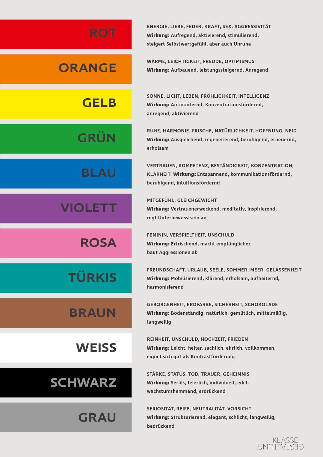 Farbe Bekennen Startup Ideen Grafik Design Farben Lehre