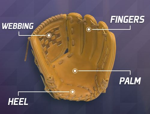 Glove Buying Guide Sizing Chart How To Choose A Glove Baseball Glove Size Softball Gloves Youth Baseball Gloves