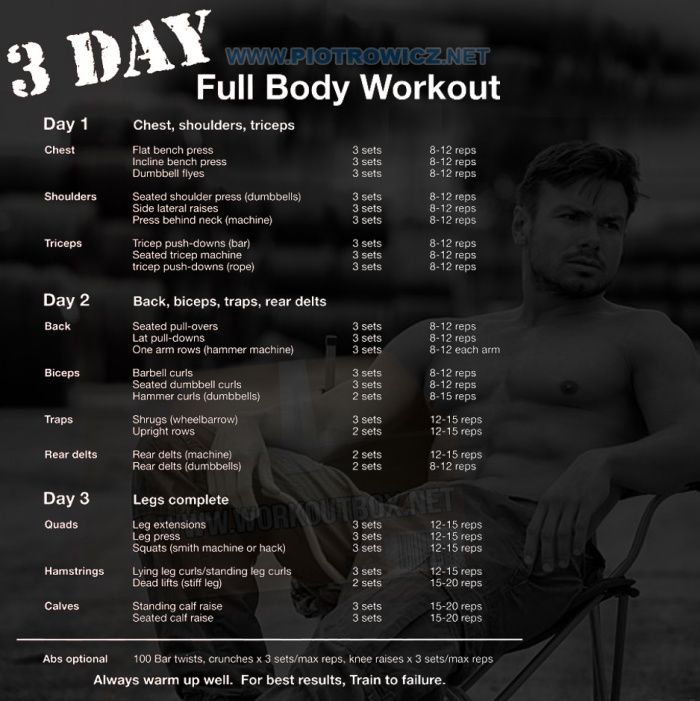 Weightlifting Workouts - Back | Pinterest | Full body ...