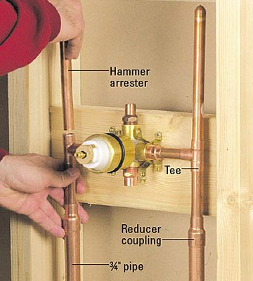Shower Hook Up To Bathtub Faucet. Learn how to properly hook up a shower or bathtub faucet while ensuring  optimal water pressure and temperature Dry fit pipes M Pinterest Pipes Tap Bathtub