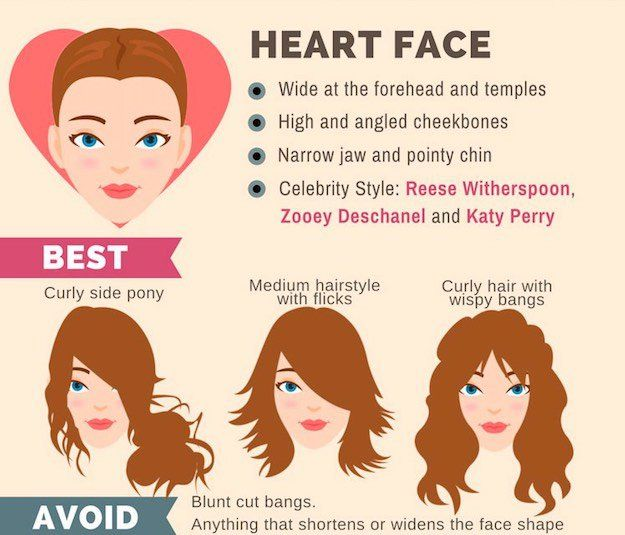 The Ultimate Hairstyle Guide For Your Face Shape Makeup Tutorials Heart Shaped Face Hairstyles Heart Face Shape Heart Shaped Face Haircuts