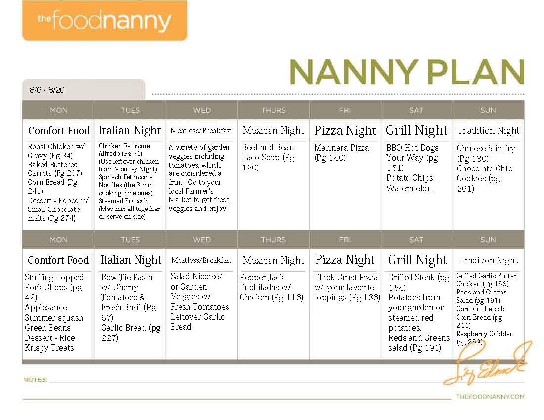 The Food Nanny Has A Great Plan For Getting Your Kitchen