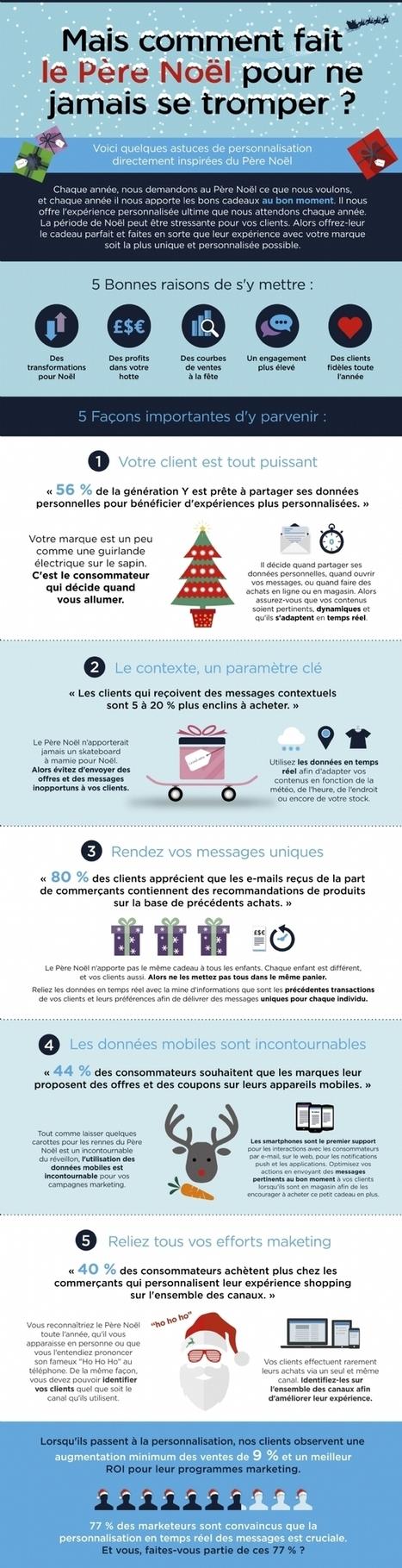 Vente Et Marketing Digital: Infographie | Ciblage client : 5 conseils pour êtr...