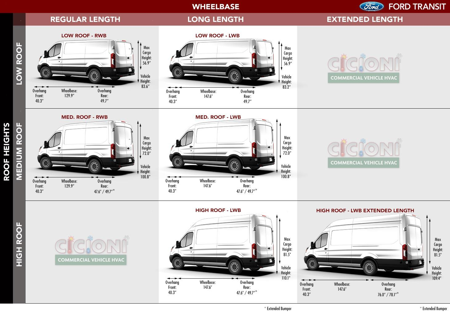 Image Result For Ford Transit Dimensions Ford Transit Ford