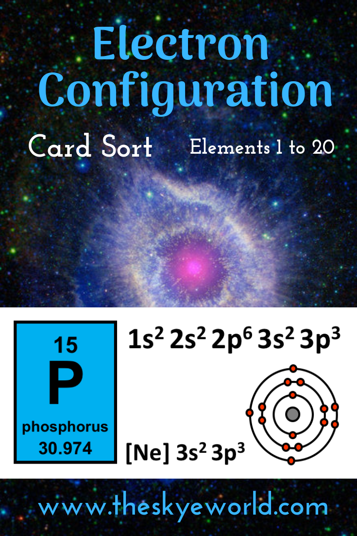 Card Sort Activity Electron Configuration Chemistry