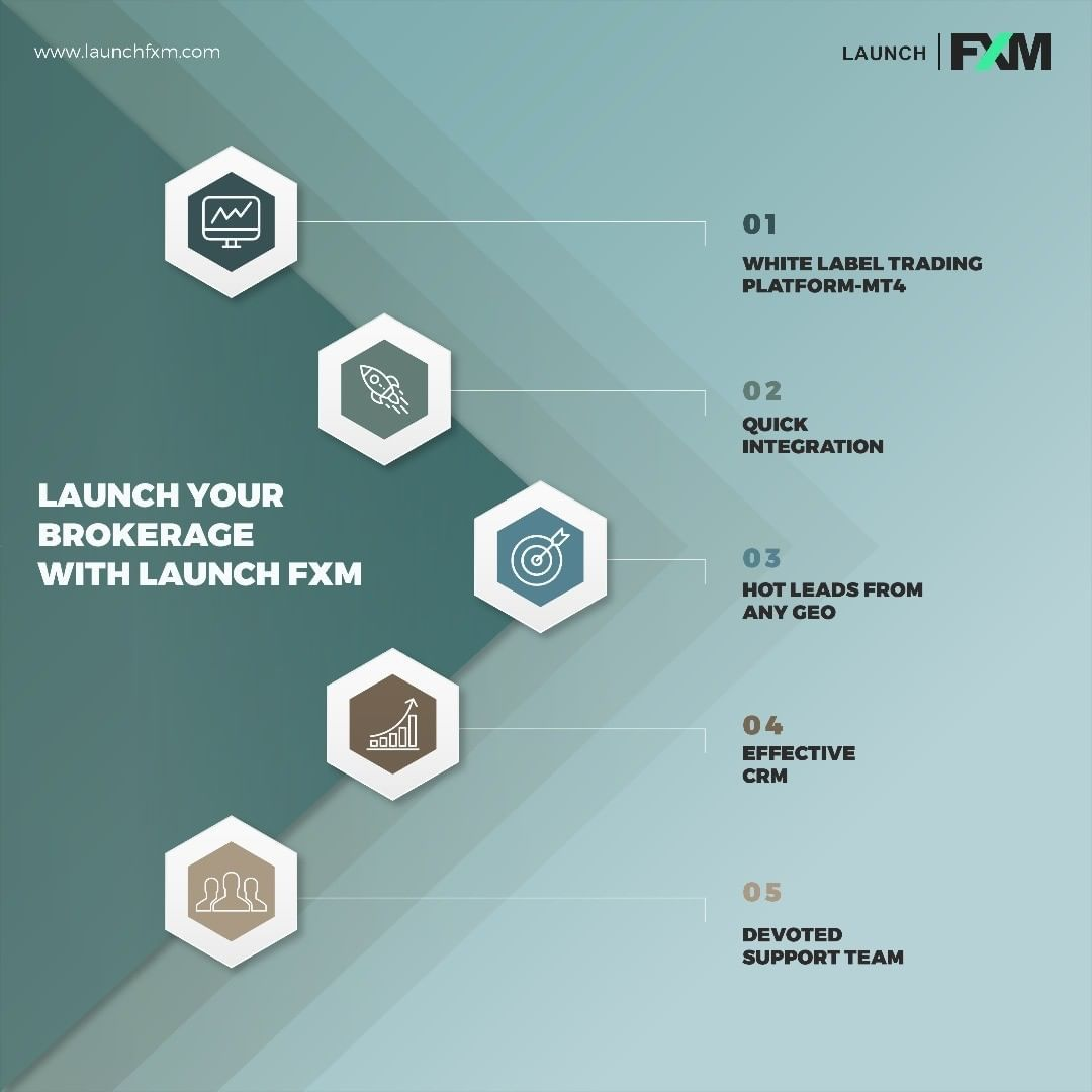 Launch Your Brokerage With Launch Fxm White Label Trading Platform