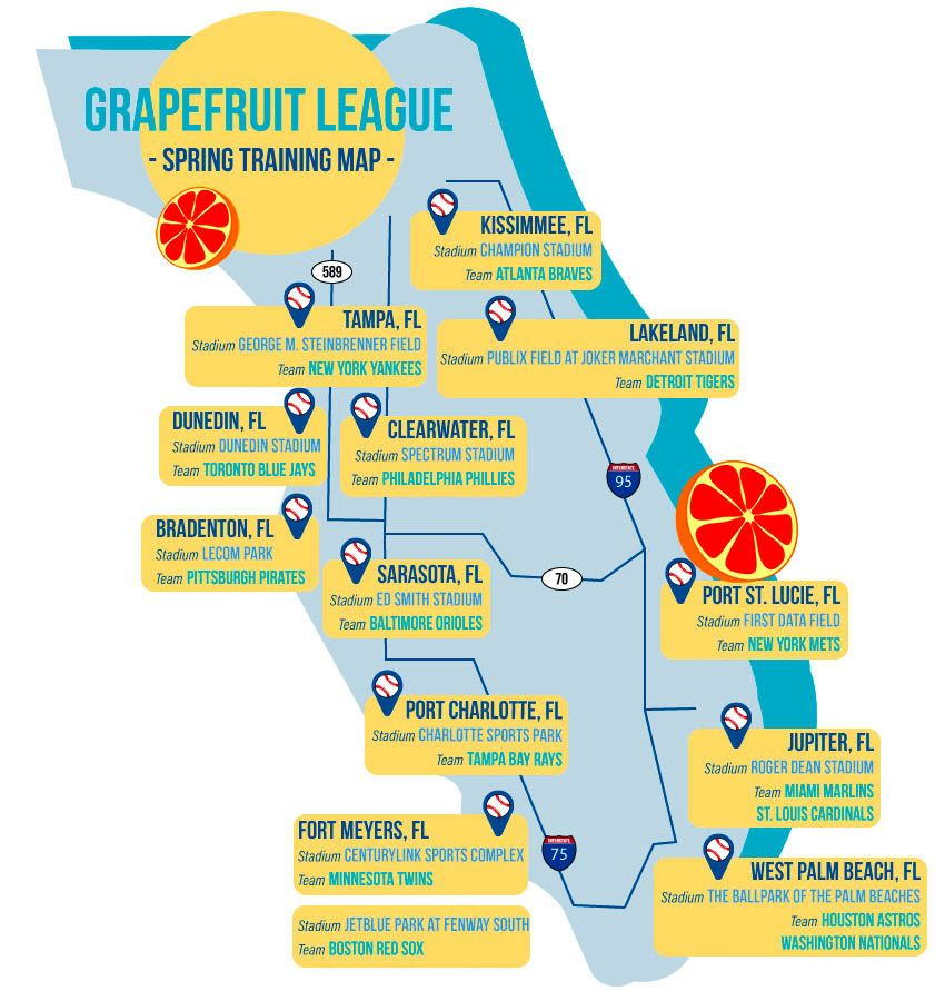 Grapefruit League #mlb #baseball #grapefruitleague #springtraining ...