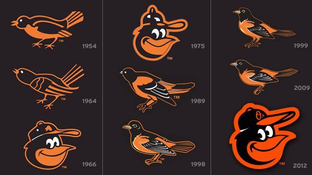 e2b1a15a38faf Laundry Basket  The Orioles Present Their New-Old Cartoon Bird