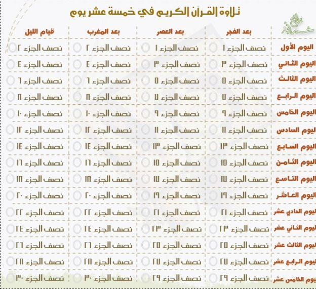 ختم القران الكريم خلال ١٥ يوم Ramadan Islamic Pictures Words