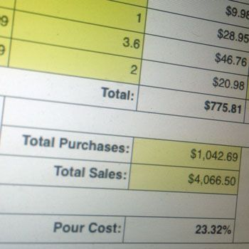 How to Take Inventory and Calculate Pour Cost Food Pinterest