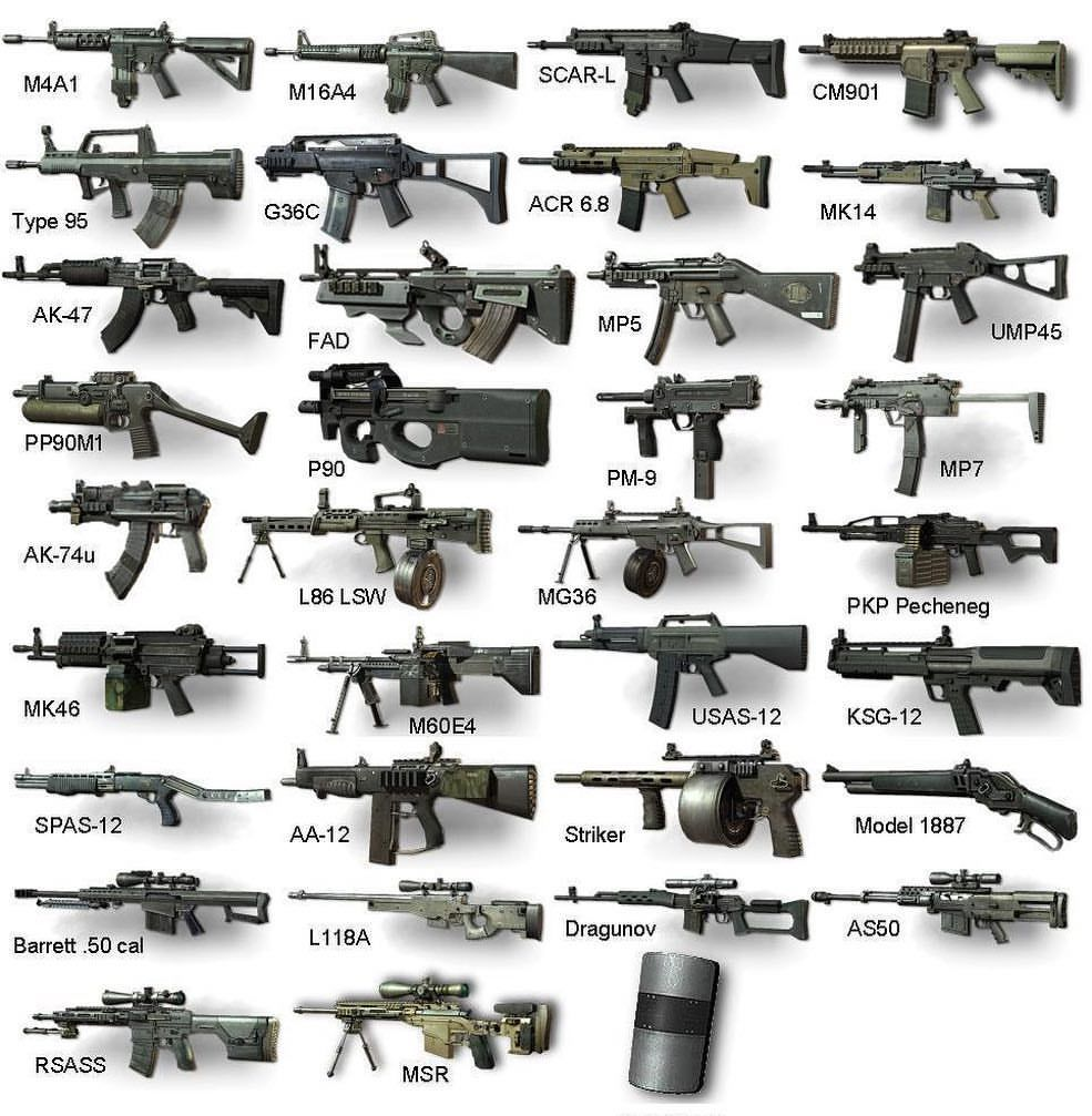 what would happen if all guns all over the planet disappeared all