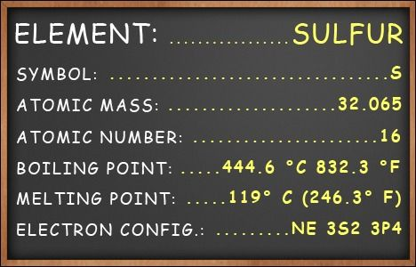 Some of the pertinent information you need to know about sulfur the table shows coppers symbol atomic number mass number boiling and melting points and electron configuration urtaz Image collections