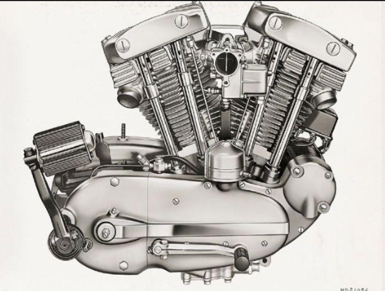 harley sportster motor 55 c i 883 c c introduced 1957. Black Bedroom Furniture Sets. Home Design Ideas