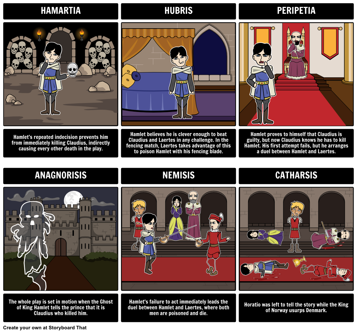 hamlet tragic hero the tragic hero storyboard for the tragedy hamlet tragic hero the tragic hero storyboard for the tragedy of hamlet is a