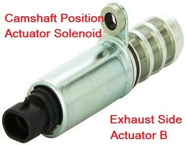 Camshaft Position Actuator Solenoid Valve Repair Diagram Crankshaft Position Sensor Car Repair Diy Repair