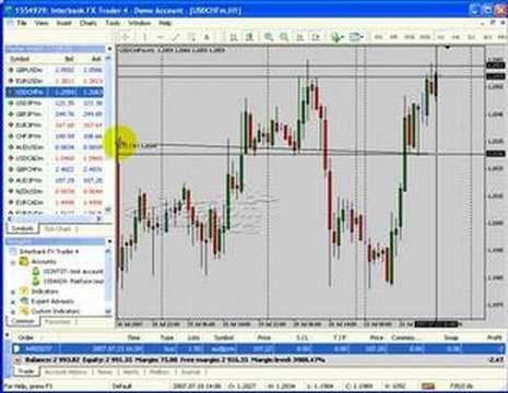 Forex spread betting tax