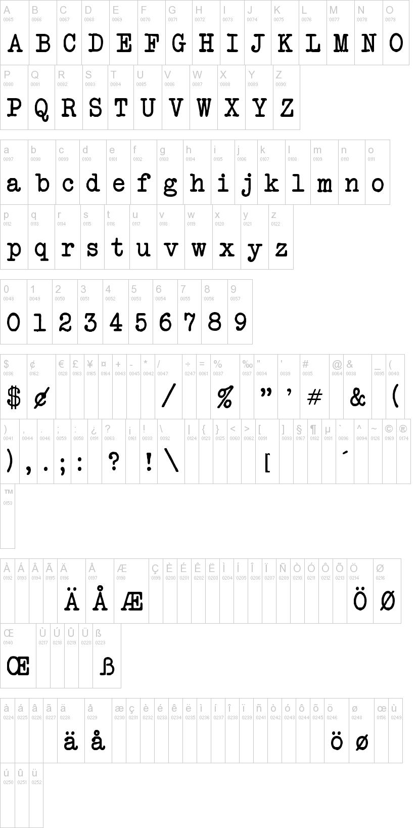 Another Typewriter Tipografías Tipografía Tipografía Letras Y