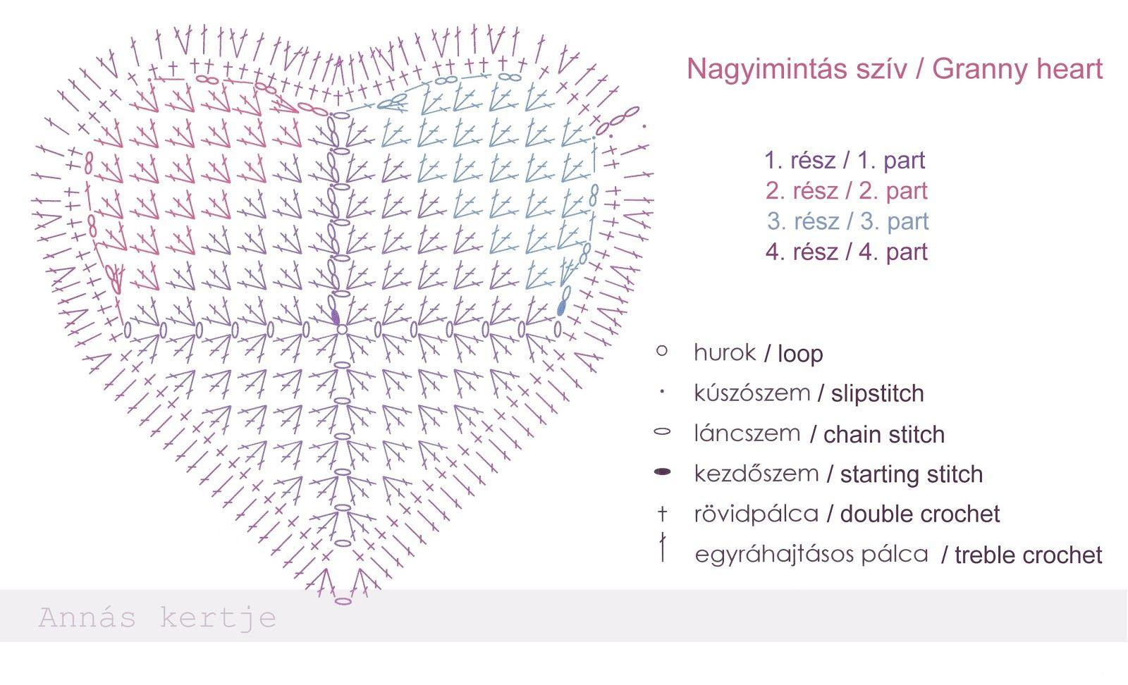 Crochet Heart - Chart ❥ 4U // hf | Corazones en crochet | Pinterest ...