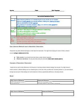 Psychology Naturalistic Observation Activity One Day Lesson Ap Psychology Psychology Counseling Worksheets