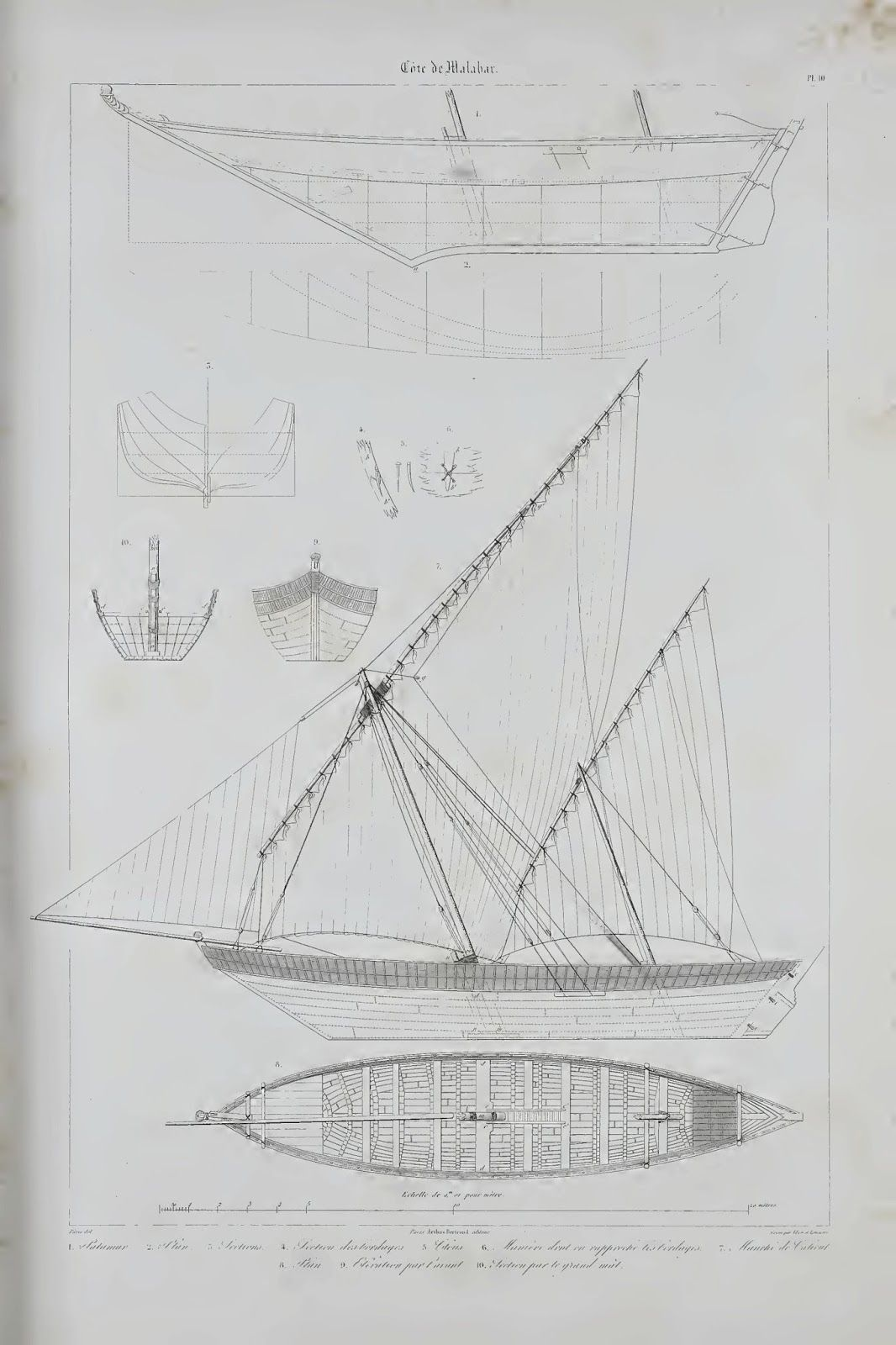 Boom dhow from Admiral Paris | Ancient maps and navigation ...