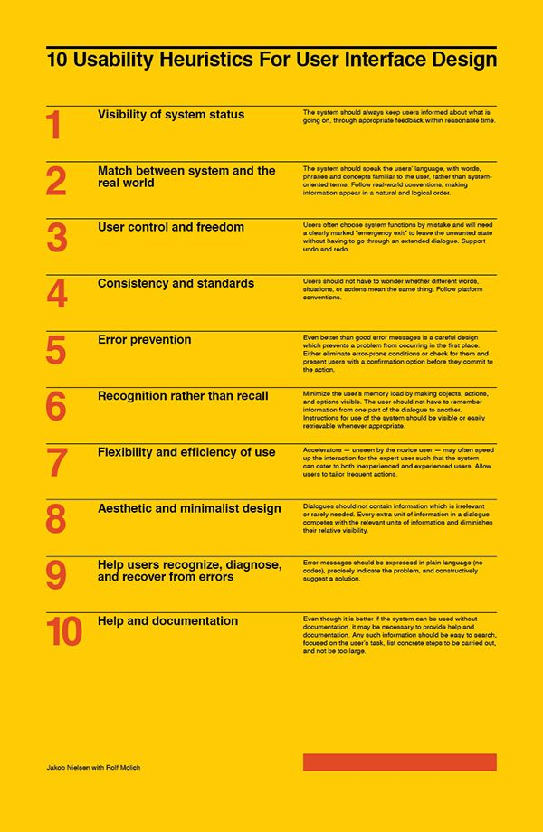 Poster Of The 10 Usability Heuristics For User Interface Design By Jakob Nielsen Usability User Interface Design User Experience Design