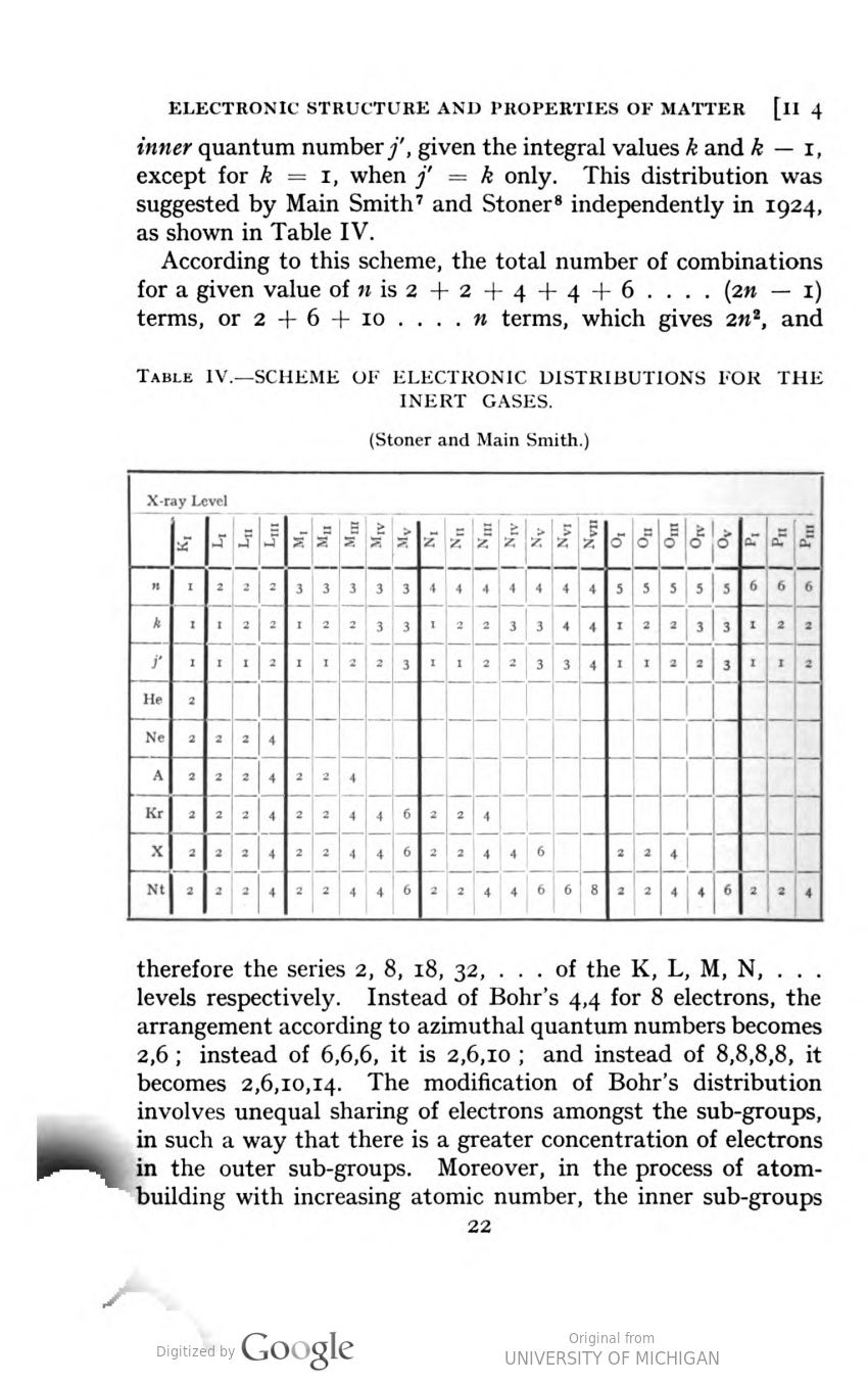 Image Of Page 22 A Comprehensive Treatise On Atomic And