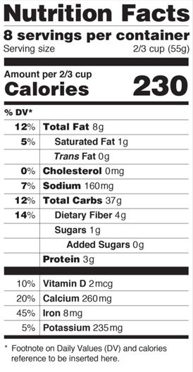 proposed new food label