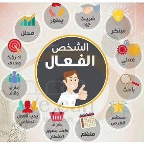 نشط دماغك تطوير الذات Learning Websites Life Skills Activities Learning English Is Fun