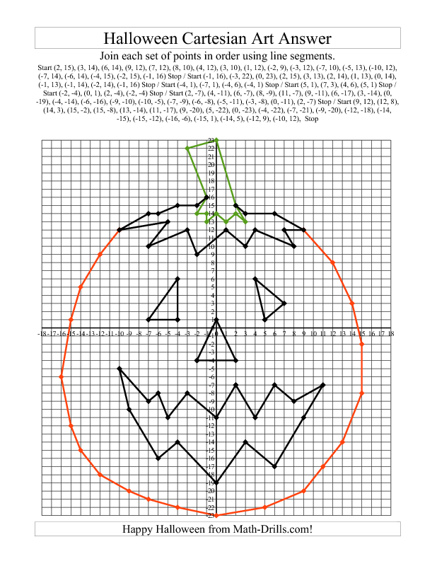 Halloween Graphing Worksheets Plotting Points | Math-Drills.com Blog ...