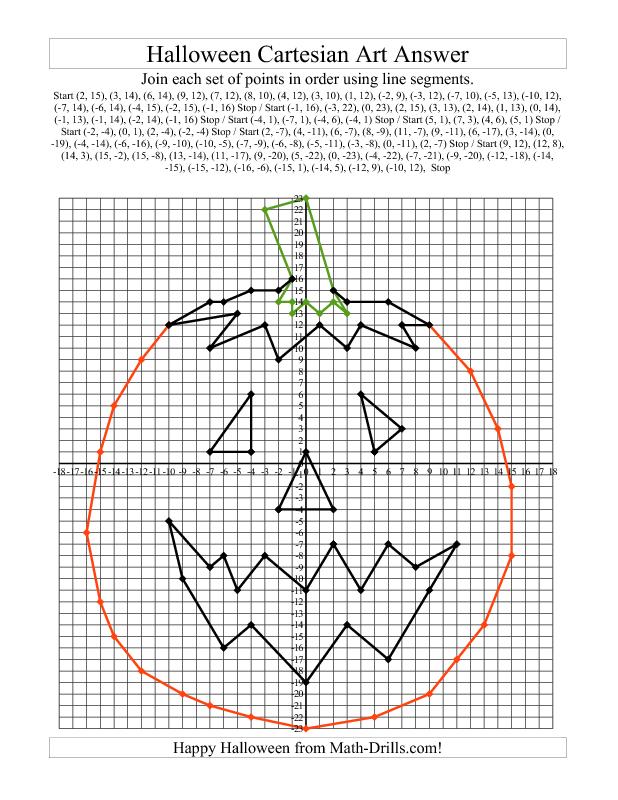 Halloween Graphing Worksheets Plotting Points Math Drills Com Blog