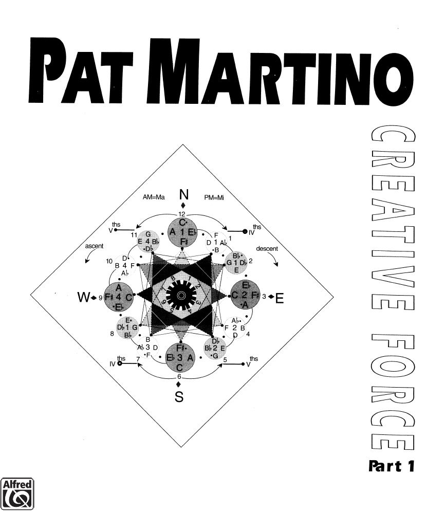 PAT MARTINO CREATIVE FORCE EPUB DOWNLOAD