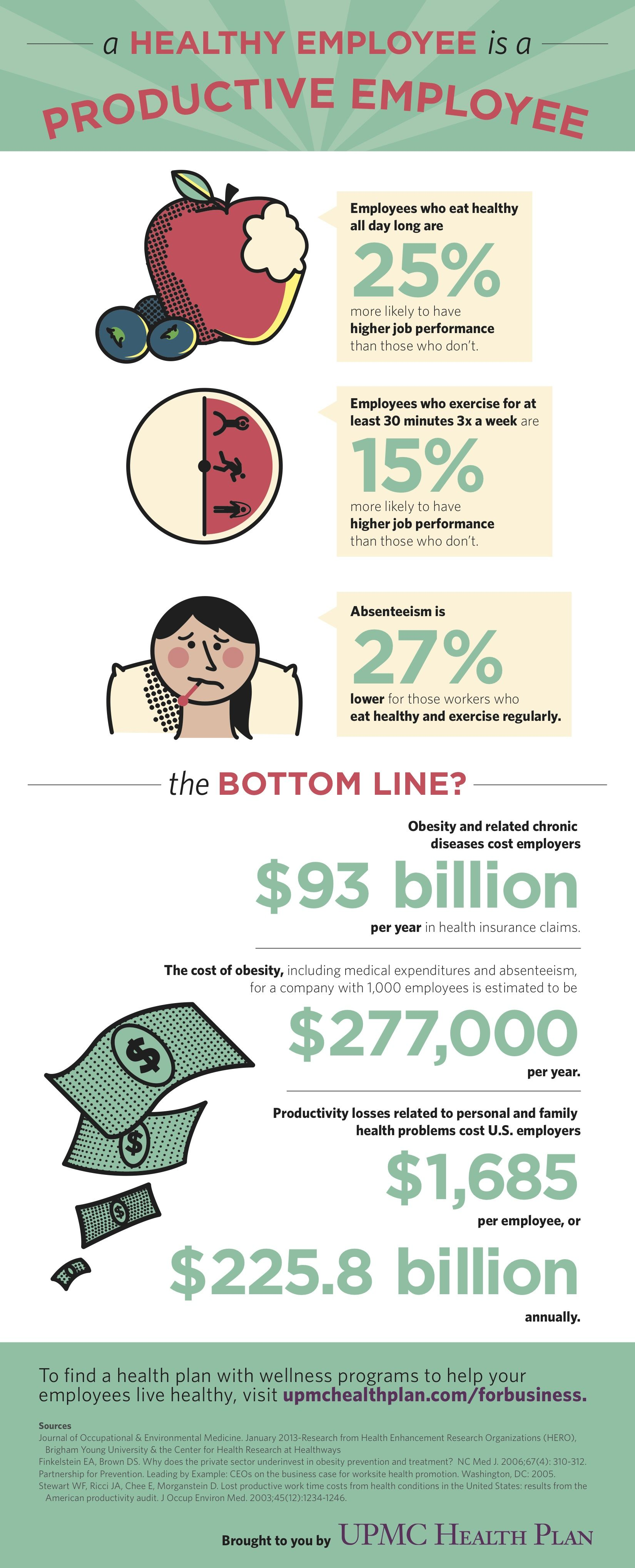 Small Business Infographic UPMC Health Plan Workplace