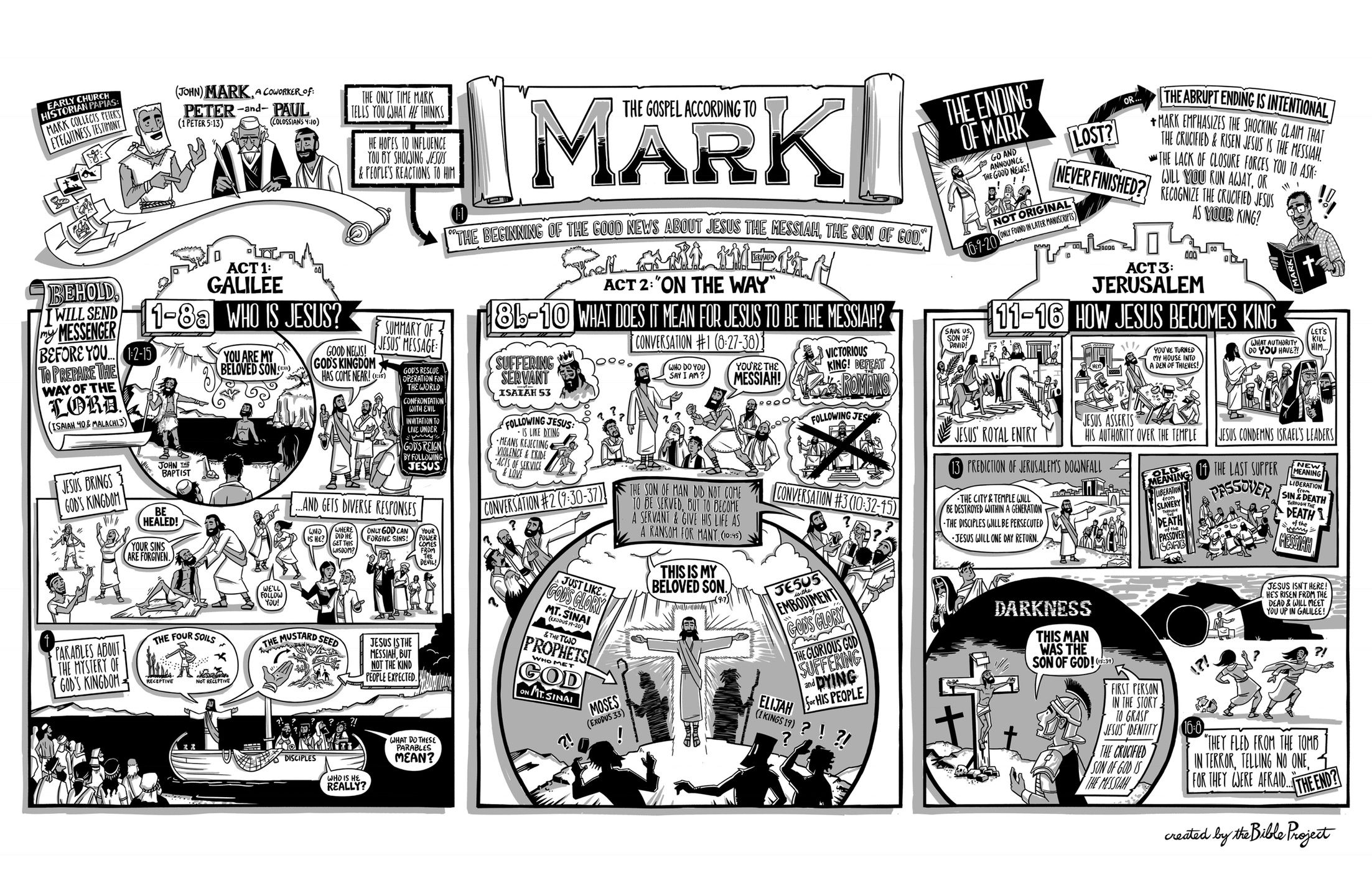 The Bible Project The Gospel Of Mark Poster Quick Bible