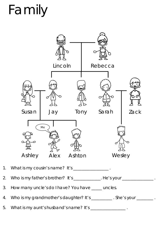 family tree worksheet Free ESL printable worksheets made by – Family Tree Worksheets