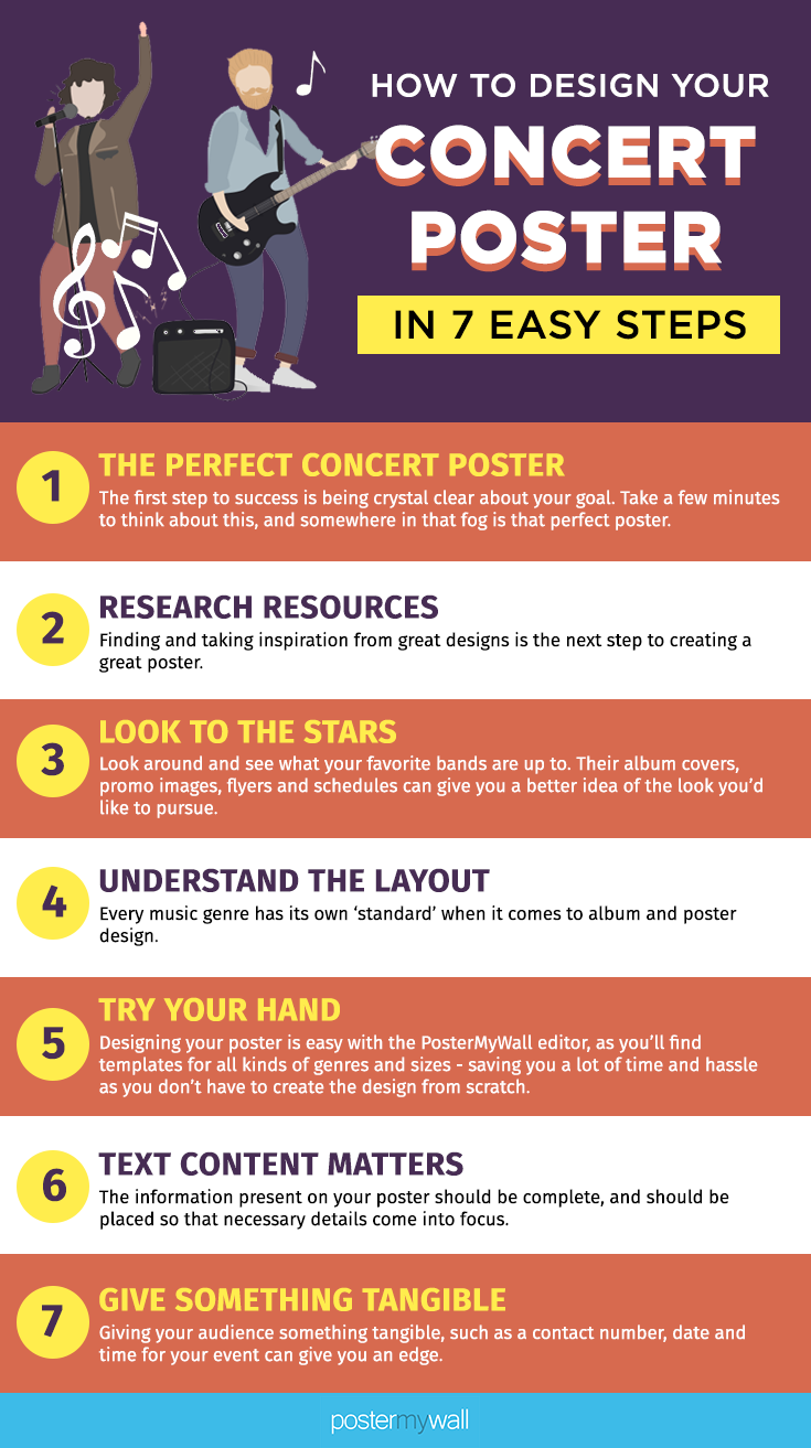 How To Design Your Concert Poster In 7 Easy Steps Concert Posters Concert Design