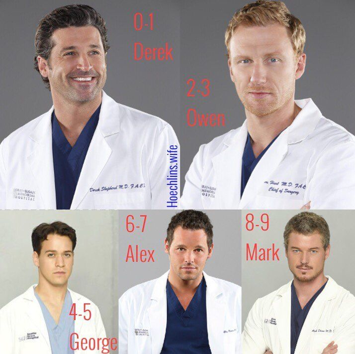 Who is your Doctor Boyfriend ...