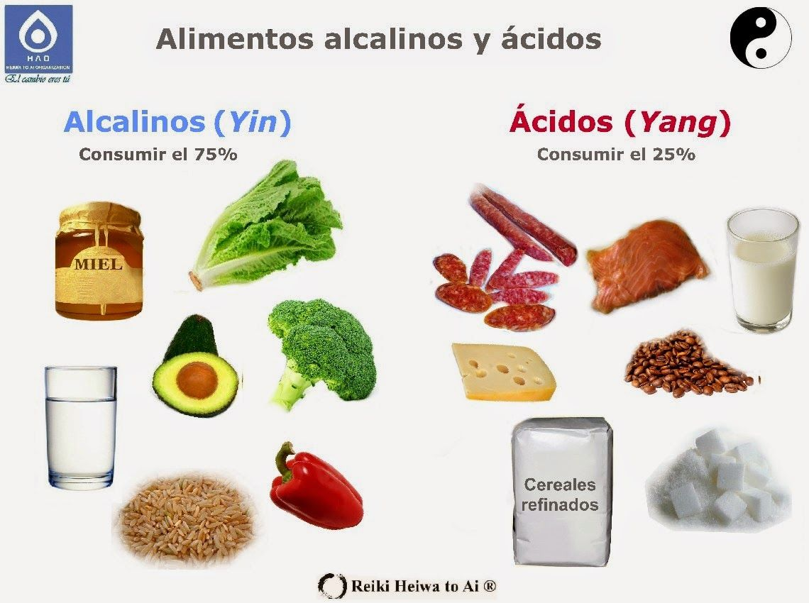 näringstät mat lista