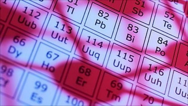 New Elements Added To Periodic table, 113,115,117,118 The periodic - new periodic table image