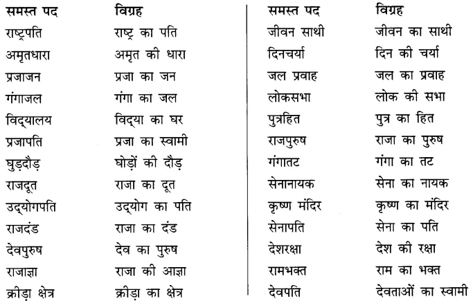 CBSE Class 10 Hindi B व्याकरण समास in 2020 Grammar book