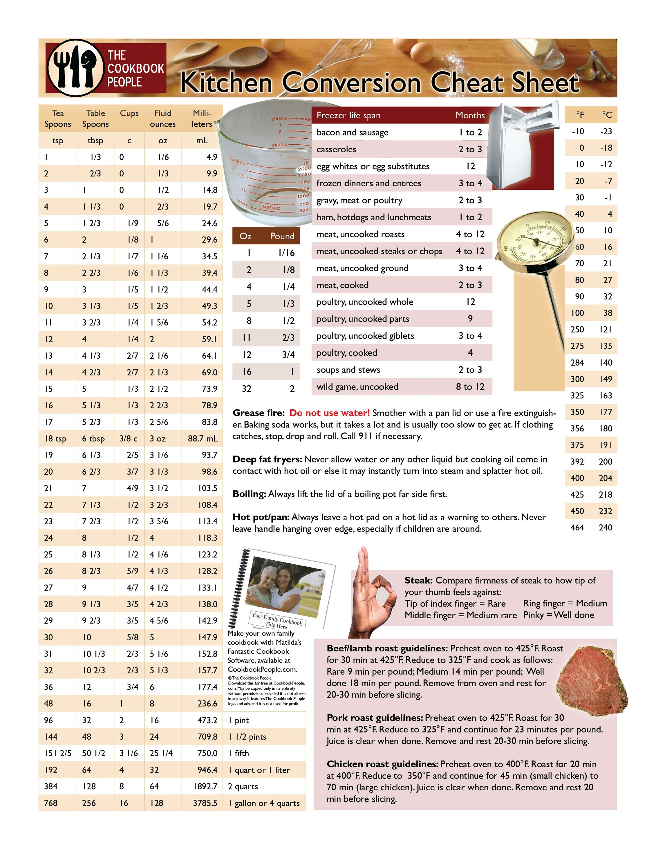 Kitchen Conversion Chart Releases Free Printer