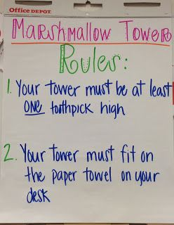 Team-building-Marshmallow Towers   classroom   Beginning of