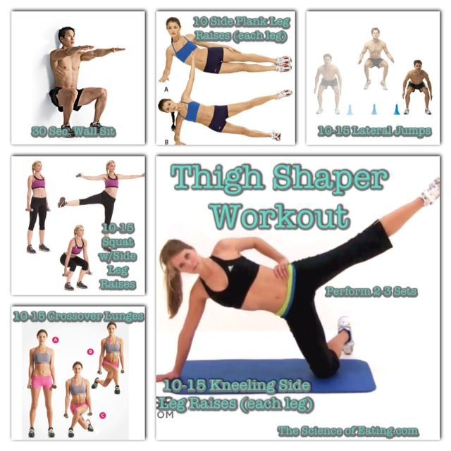 These exercises can help tighten the muscles on the ...