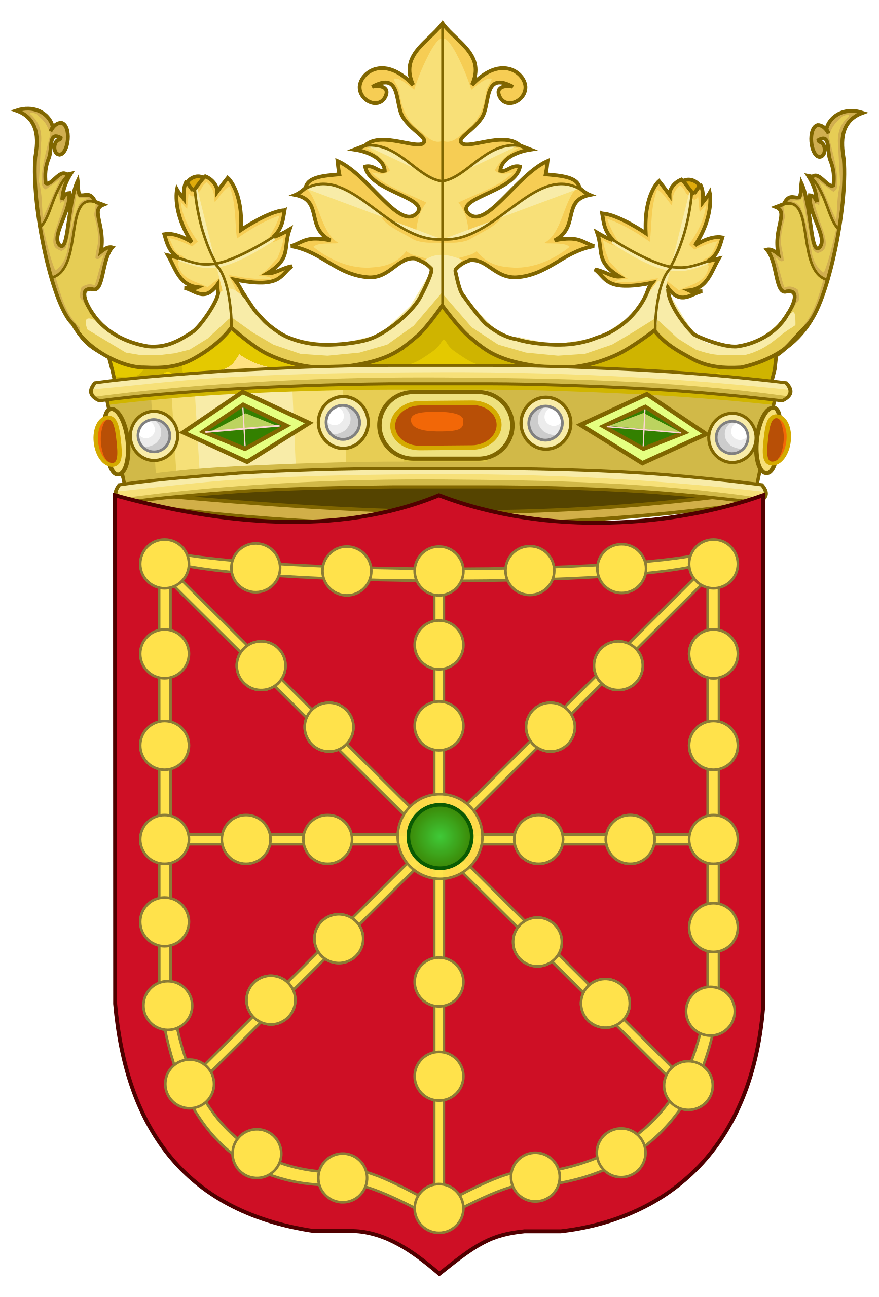 Coat of Arms of the Kings of Navarre since 1212